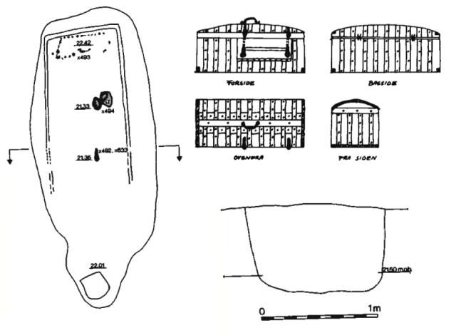 Grave diagram for Køstrup Grave ACQ.
